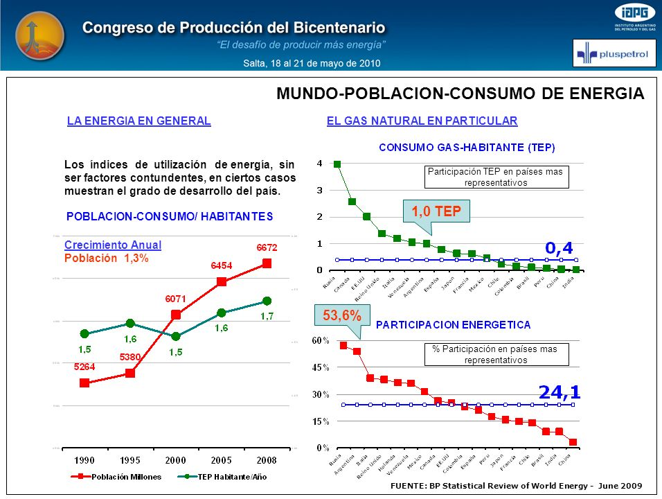 MUNDO-POBLACION-CONSUMO DE ENERGIA Los índices de utilización de energía, sin ser factores contundentes, en ciertos casos muestran el grado de desarro