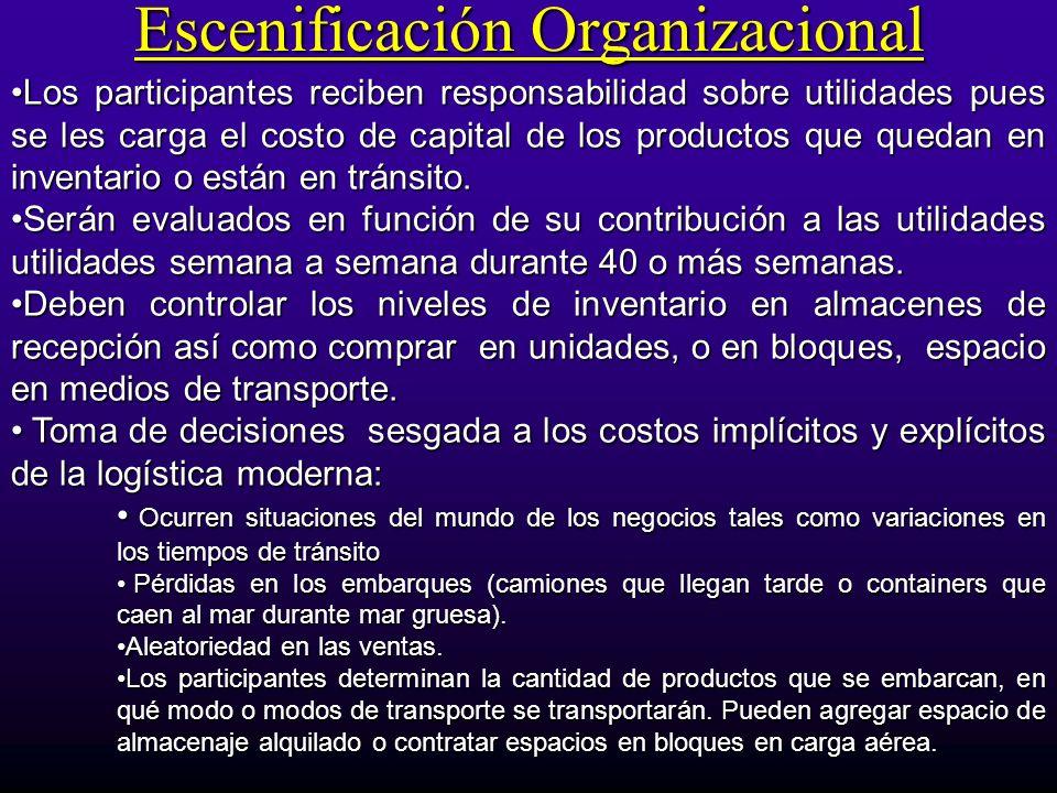 Escenificación Organizacional Los participantes reciben responsabilidad sobre utilidades pues se les carga el costo de capital de los productos que qu