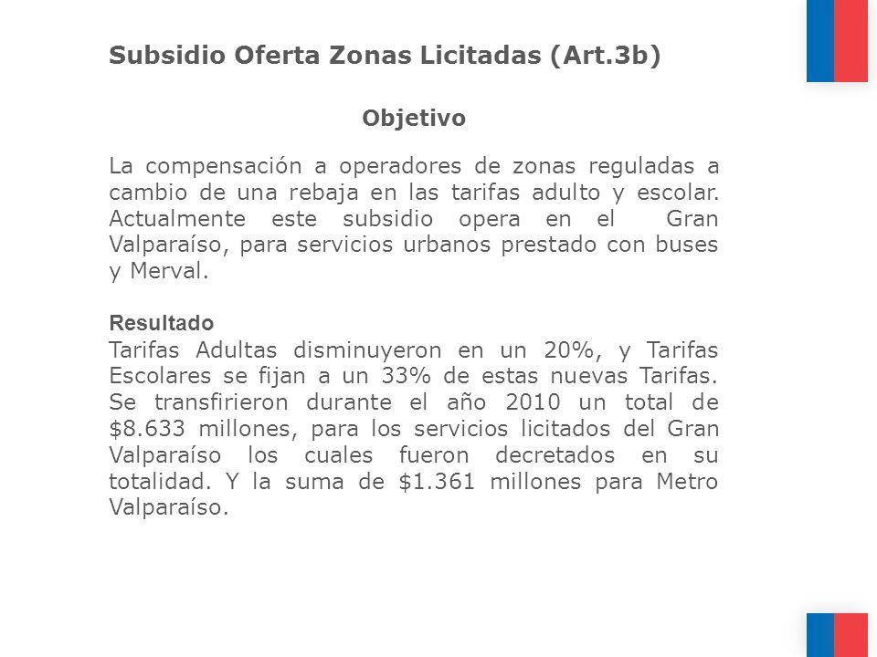 Subsidio Oferta Zonas Licitadas (Art.3b) Objetivo La compensación a operadores de zonas reguladas a cambio de una rebaja en las tarifas adulto y escol