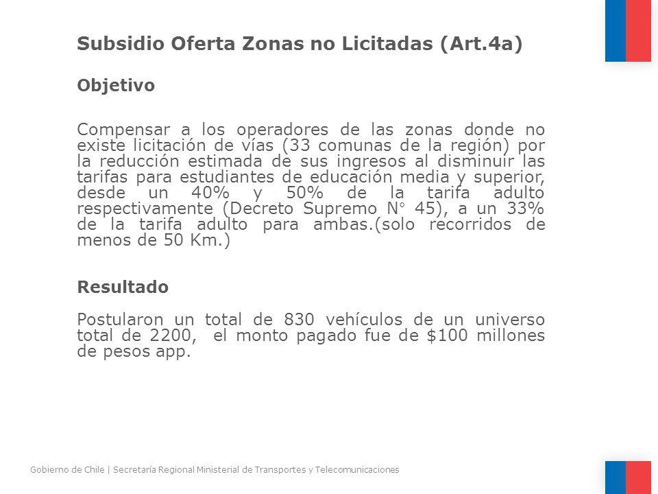 Subsidio Oferta Zonas no Licitadas (Art.4a) Objetivo Compensar a los operadores de las zonas donde no existe licitación de vías (33 comunas de la regi
