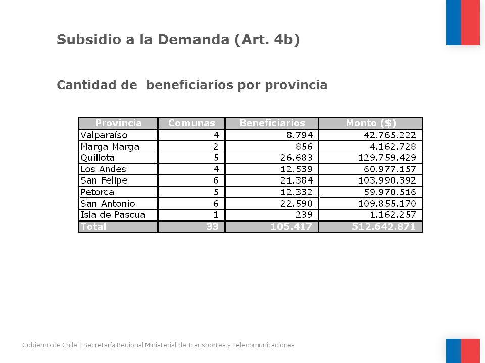 Subsidio a la Demanda (Art. 4b) Gobierno de Chile | Secretaría Regional Ministerial de Transportes y Telecomunicaciones Cantidad de beneficiarios por