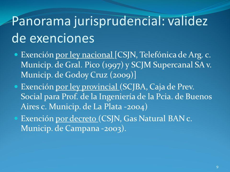 Panorama jurisprudencial: validez de exenciones Exención por ley nacional [CSJN, Telefónica de Arg. c. Municip. de Gral. Pico (1997) y SCJM Supercanal