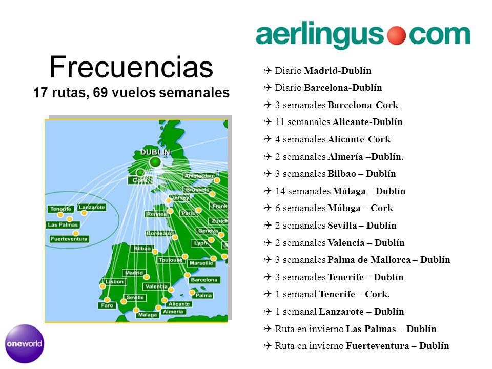 Frecuencias 17 rutas, 69 vuelos semanales Diario Madrid-Dublín Diario Barcelona-Dublín 3 semanales Barcelona-Cork 11 semanales Alicante-Dublín 4 seman