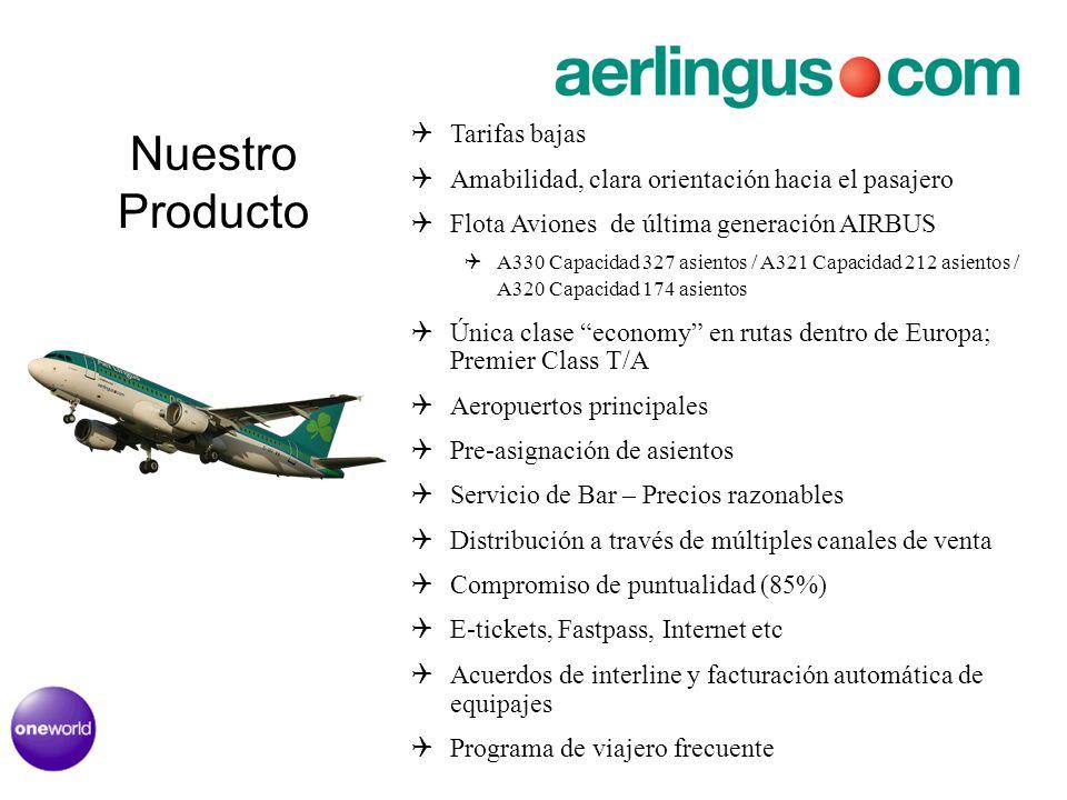 Nuestro Producto Tarifas bajas Amabilidad, clara orientación hacia el pasajero Flota Aviones de última generación AIRBUS A330 Capacidad 327 asientos /