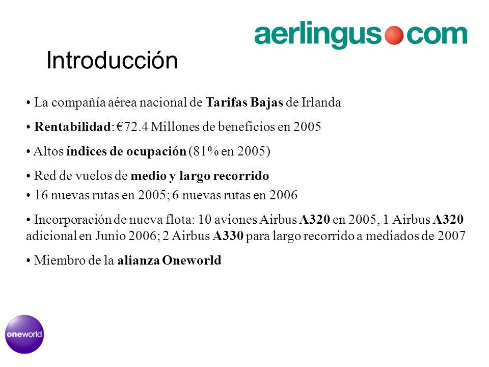 Introducción La compañía aérea nacional de Tarifas Bajas de Irlanda Rentabilidad: 72.4 Millones de beneficios en 2005 Altos índices de ocupación (81% en 2005) Red de vuelos de medio y largo recorrido 16 nuevas rutas en 2005; 6 nuevas rutas en 2006 Incorporación de nueva flota: 10 aviones Airbus A320 en 2005, 1 Airbus A320 adicional en Junio 2006; 2 Airbus A330 para largo recorrido a mediados de 2007 Miembro de la alianza Oneworld