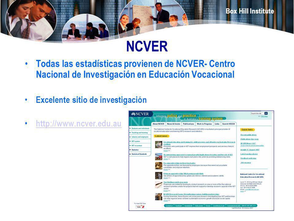 Box Hill Institute NCVER Todas las estadísticas provienen de NCVER- Centro Nacional de Investigación en Educación Vocacional Excelente sitio de invest