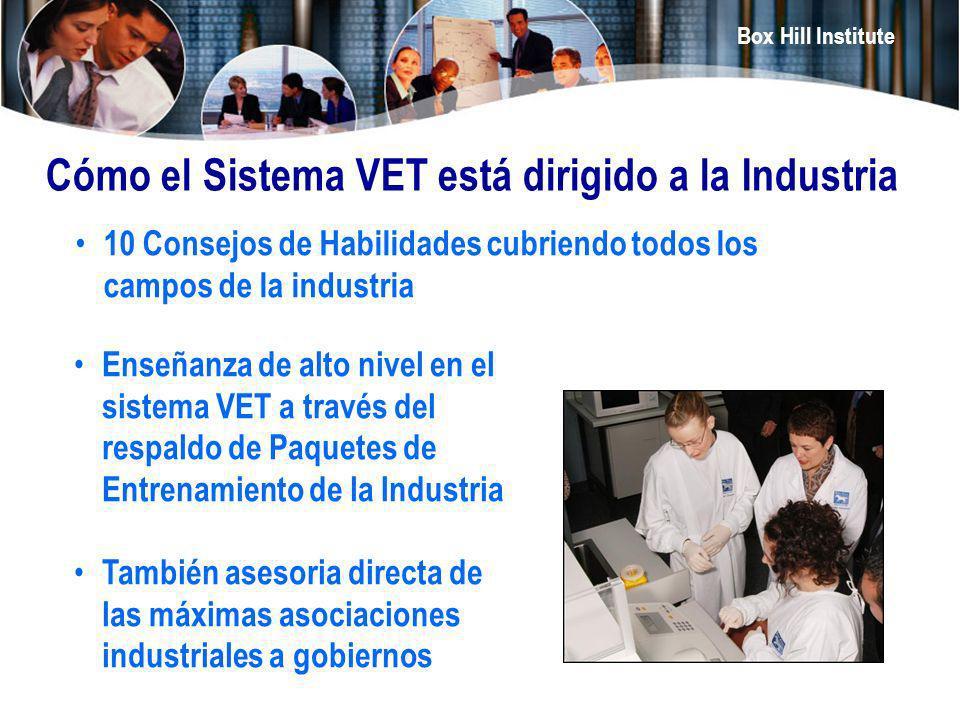 Box Hill Institute Cómo el Sistema VET está dirigido a la Industria 10 Consejos de Habilidades cubriendo todos los campos de la industria Enseñanza de
