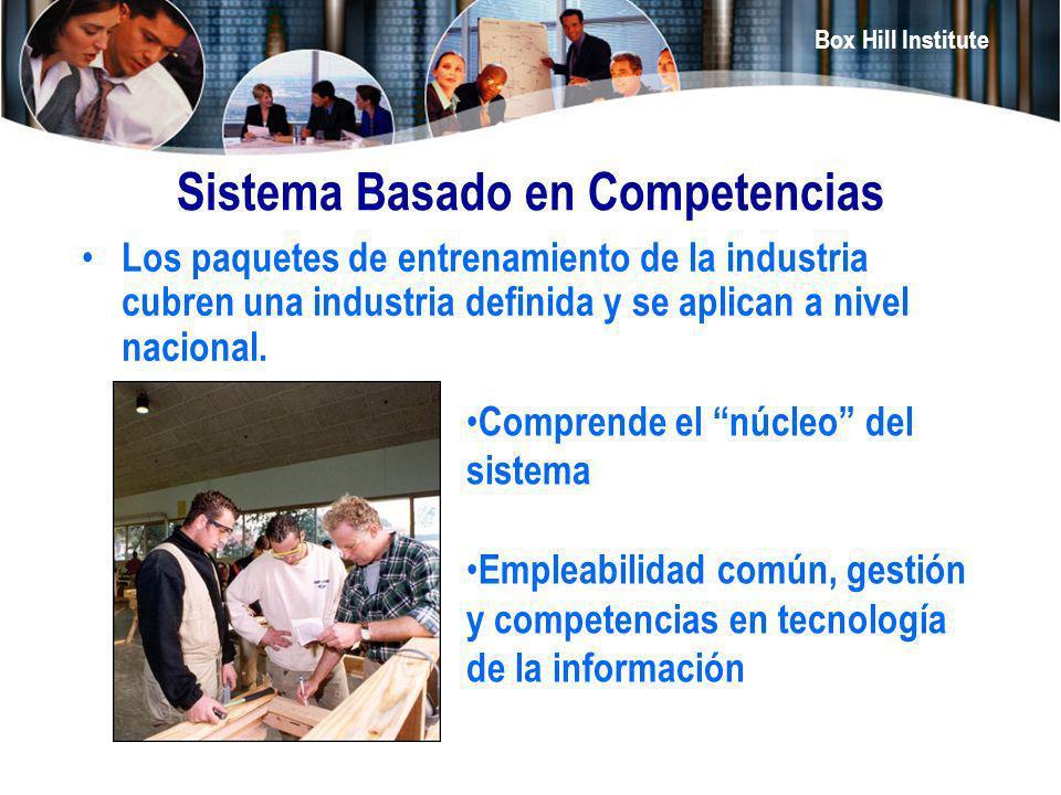 Box Hill Institute Sistema Basado en Competencias Los paquetes de entrenamiento de la industria cubren una industria definida y se aplican a nivel nac