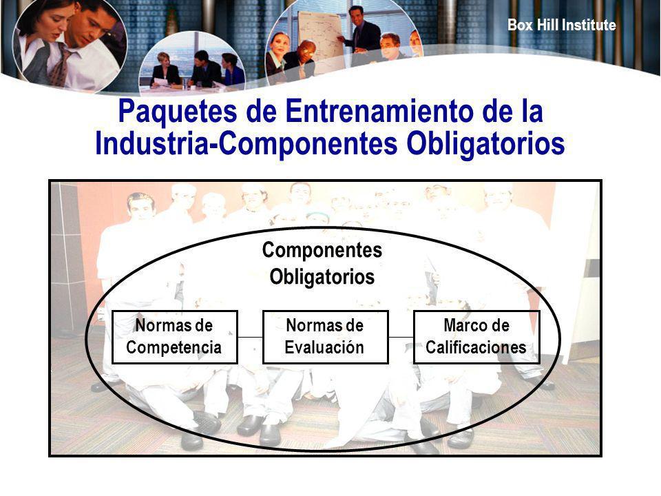 Box Hill Institute Paquetes de Entrenamiento de la Industria-Componentes Obligatorios Componentes Obligatorios Normas de Competencia Marco de Califica