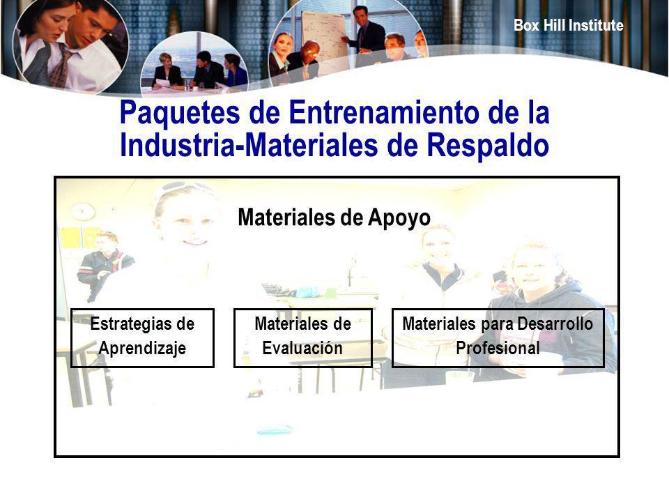 Box Hill Institute Paquetes de Entrenamiento de la Industria-Materiales de Respaldo Materiales de Apoyo Estrategias de Aprendizaje Materiales de Evalu