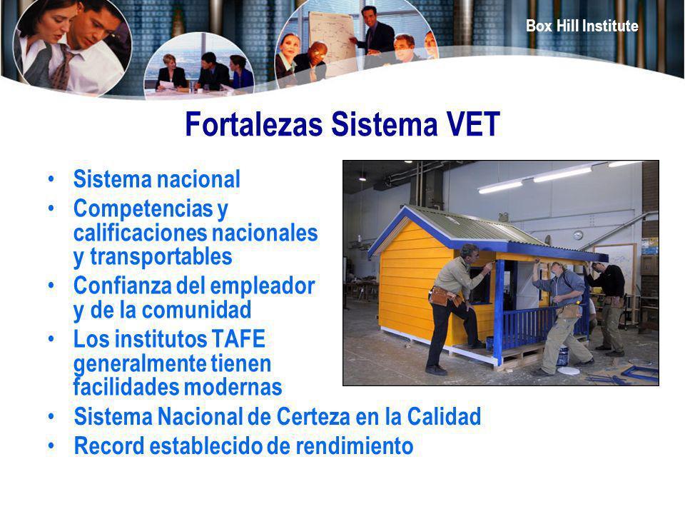 Box Hill Institute Fortalezas Sistema VET Sistema nacional Competencias y calificaciones nacionales y transportables Confianza del empleador y de la c