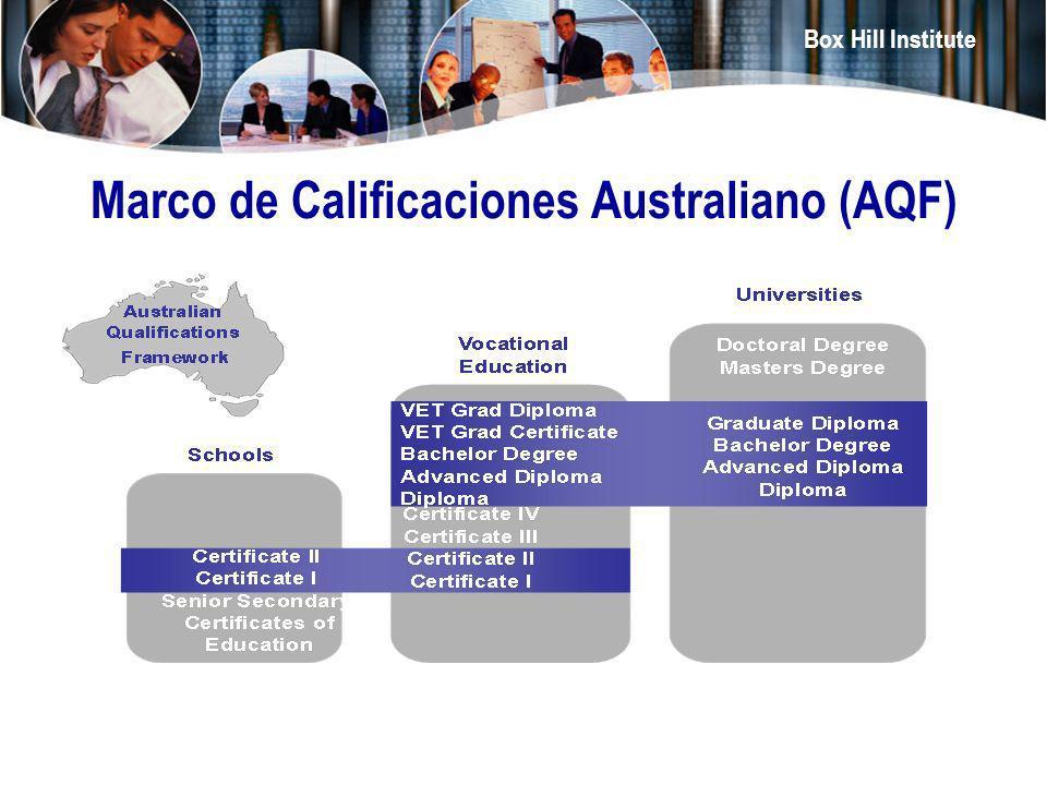 Box Hill Institute Marco de Calificaciones Australiano (AQF)