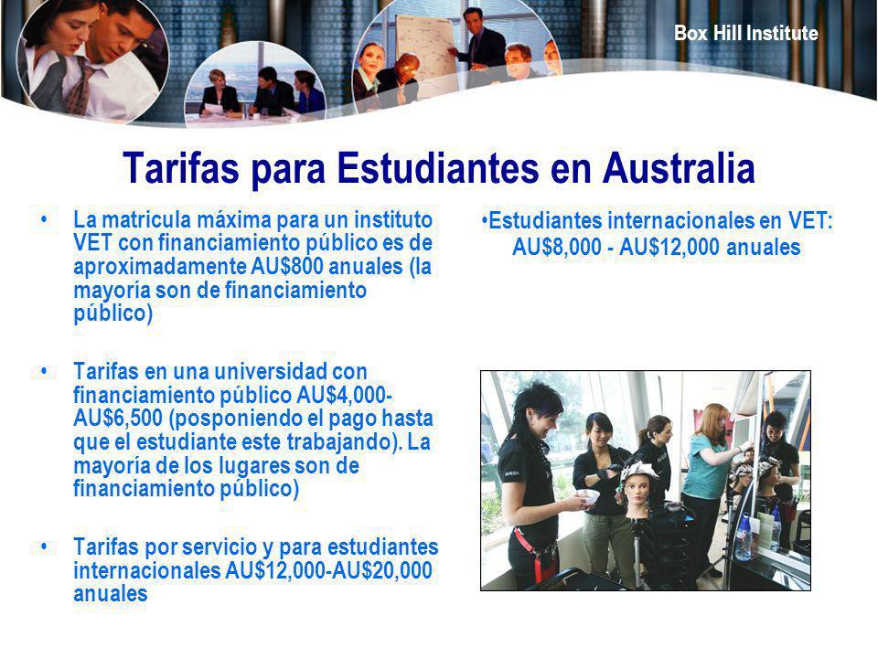 Box Hill Institute Tarifas para Estudiantes en Australia La matricula máxima para un instituto VET con financiamiento público es de aproximadamente AU