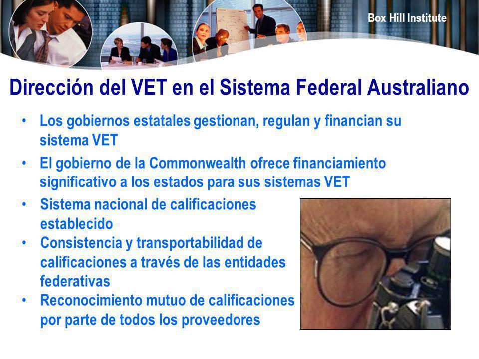 Box Hill Institute Dirección del VET en el Sistema Federal Australiano Los gobiernos estatales gestionan, regulan y financian su sistema VET El gobier