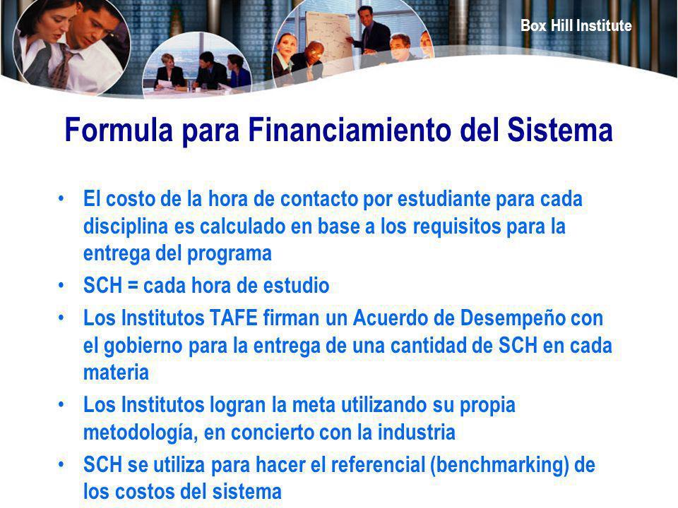 Box Hill Institute Formula para Financiamiento del Sistema El costo de la hora de contacto por estudiante para cada disciplina es calculado en base a