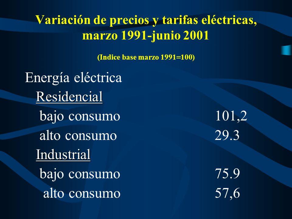 Variación de precios y tarifas de gas, marzo 1991-junio 2001 ( Indice base marzo 1991=100) Gas natural 149,0 Residencial 227,0 Pequeñas y medianas empresas 123,8 Gran Usuario Industrial (servicio interrumpible) 106,3 Gran Usuario Industrial (servicio en firme) 111.3