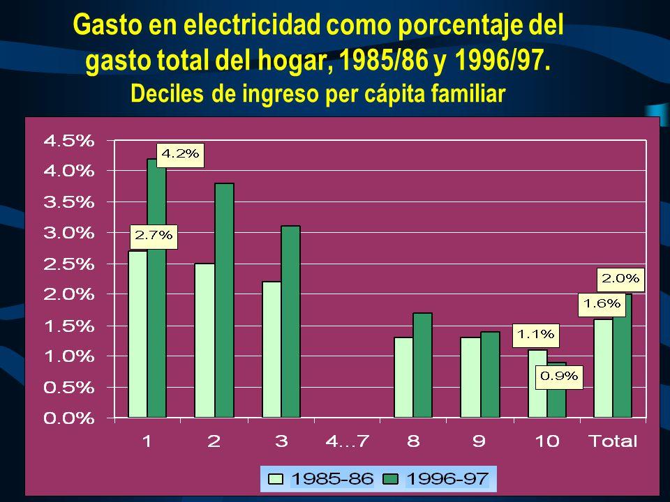 La estructura de las tarifas se traduce, en consecuencia, en un impacto fuertemente diferencial por deciles de ingreso per cápita familiar.