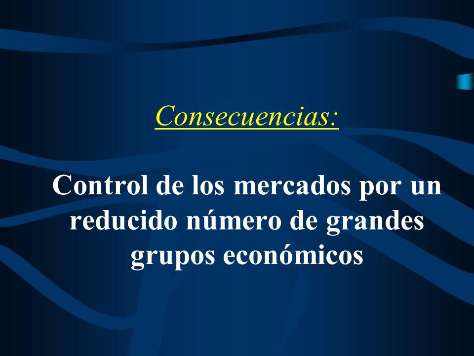 Consecuencias: Control de los mercados por un reducido número de grandes grupos económicos