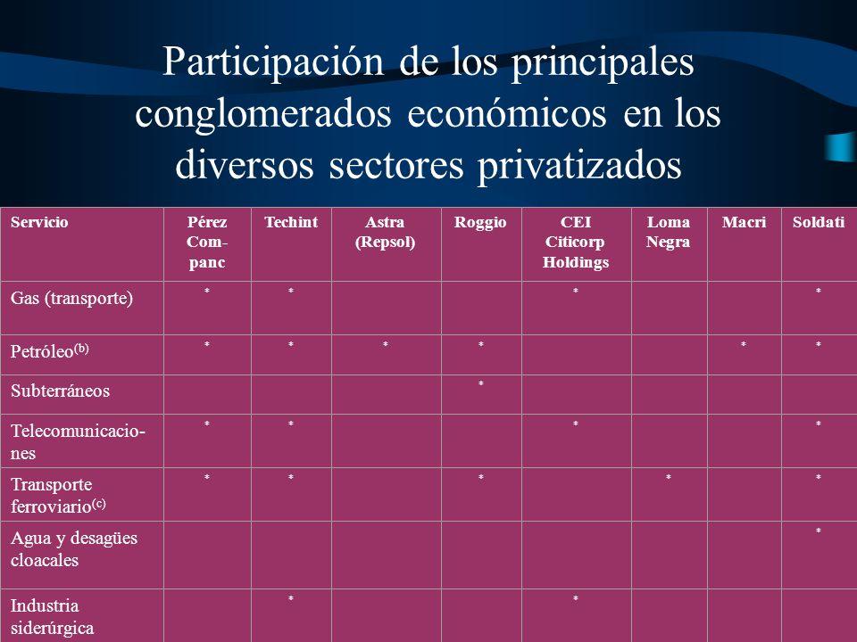 Se trata de los mismos actores que se beneficiaron con las distintas políticas públicas que se aplicaron en el país desde mediados de la década de los setenta: Pérez Companc, Macri, Soldati, Techint, Roggio, Loma Negra, etc