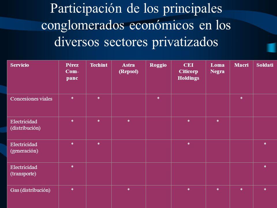 8)Establecer un estricto control sobre la política laboral de las firmas privatizadas y la calidad en la prestación de los servicios.
