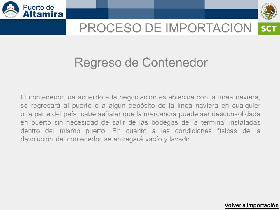 El contenedor, de acuerdo a la negociación establecida con la línea naviera, se regresará al puerto o a algún depósito de la línea naviera en cualquie