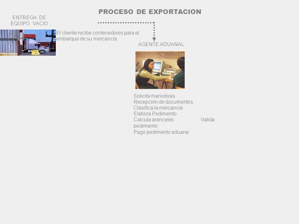 ENTREGA DE EQUIPO VACIO El cliente recibe contenedores para el embarque de su mercancía Solicita maniobras Recepción de documentos Clasifica la mercan