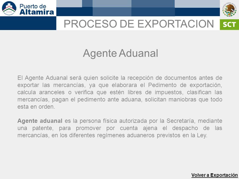 El Agente Aduanal será quien solicite la recepción de documentos antes de exportar las mercancías, ya que elaborara el Pedimento de exportación, calcu