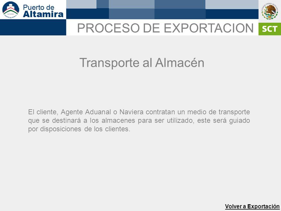 Transporte al Almacén Volver a Exportación El cliente, Agente Aduanal o Naviera contratan un medio de transporte que se destinará a los almacenes para