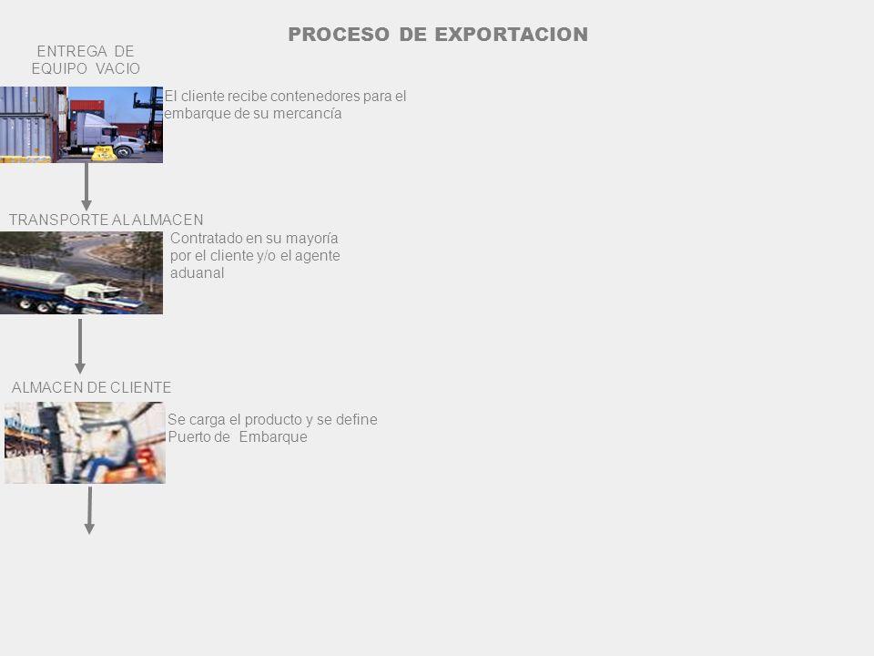 ENTREGA DE EQUIPO VACIO El cliente recibe contenedores para el embarque de su mercancía TRANSPORTE AL ALMACEN Contratado en su mayoría por el cliente
