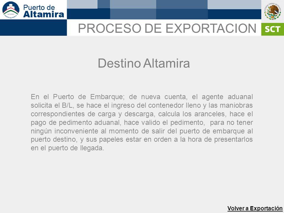 Destino Altamira Volver a Exportación En el Puerto de Embarque; de nueva cuenta, el agente aduanal solicita el B/L, se hace el ingreso del contenedor