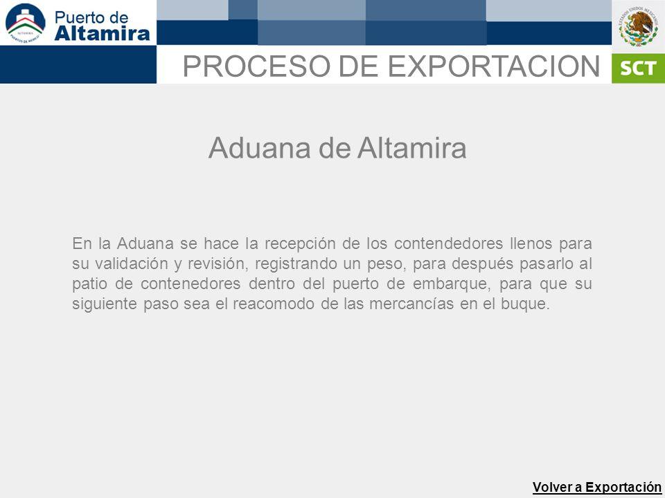 Aduana de Altamira Volver a Exportación En la Aduana se hace la recepción de los contendedores llenos para su validación y revisión, registrando un pe