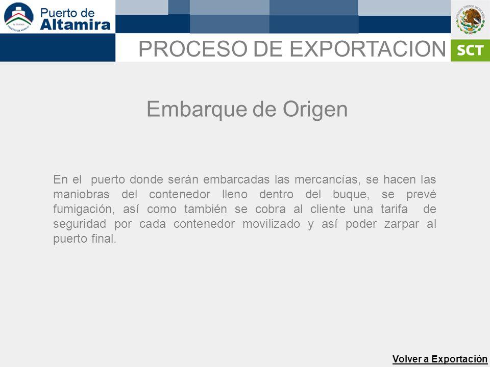 Embarque de Origen Volver a Exportación En el puerto donde serán embarcadas las mercancías, se hacen las maniobras del contenedor lleno dentro del buq