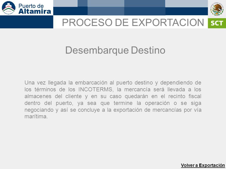 Desembarque Destino Volver a Exportación Una vez llegada la embarcación al puerto destino y dependiendo de los términos de los INCOTERMS, la mercancía
