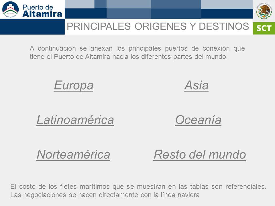 PRINCIPALES ORIGENES Y DESTINOS A continuación se anexan los principales puertos de conexión que tiene el Puerto de Altamira hacia los diferentes part