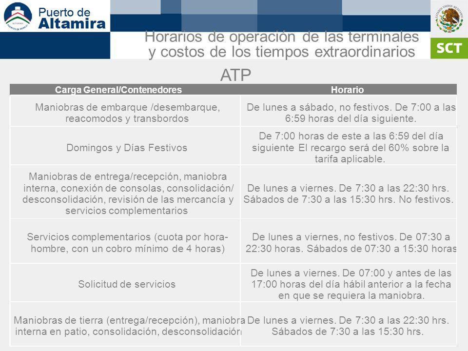 Horarios de operación de las terminales y costos de los tiempos extraordinarios ATP Carga General/ContenedoresHorario Maniobras de embarque /desembarq