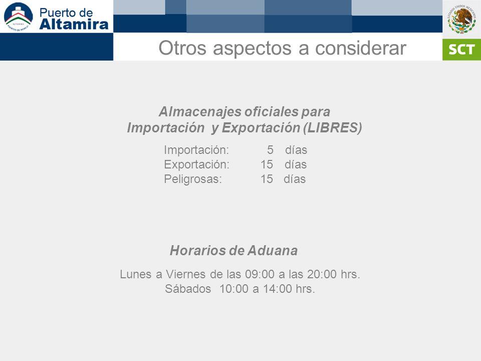 Otros aspectos a considerar Importación: 5 días Exportación: 15 días Peligrosas:15 días Almacenajes oficiales para Importación y Exportación (LIBRES)