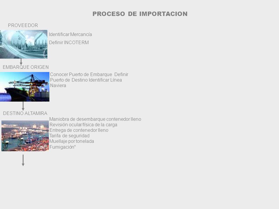 Destino Altamira Volver a Exportación En el Puerto de Embarque; de nueva cuenta, el agente aduanal solicita el B/L, se hace el ingreso del contenedor lleno y las maniobras correspondientes de carga y descarga, calcula los aranceles, hace el pago de pedimento aduanal, hace valido el pedimento, para no tener ningún inconveniente al momento de salir del puerto de embarque al puerto destino, y sus papeles estar en orden a la hora de presentarlos en el puerto de llegada.