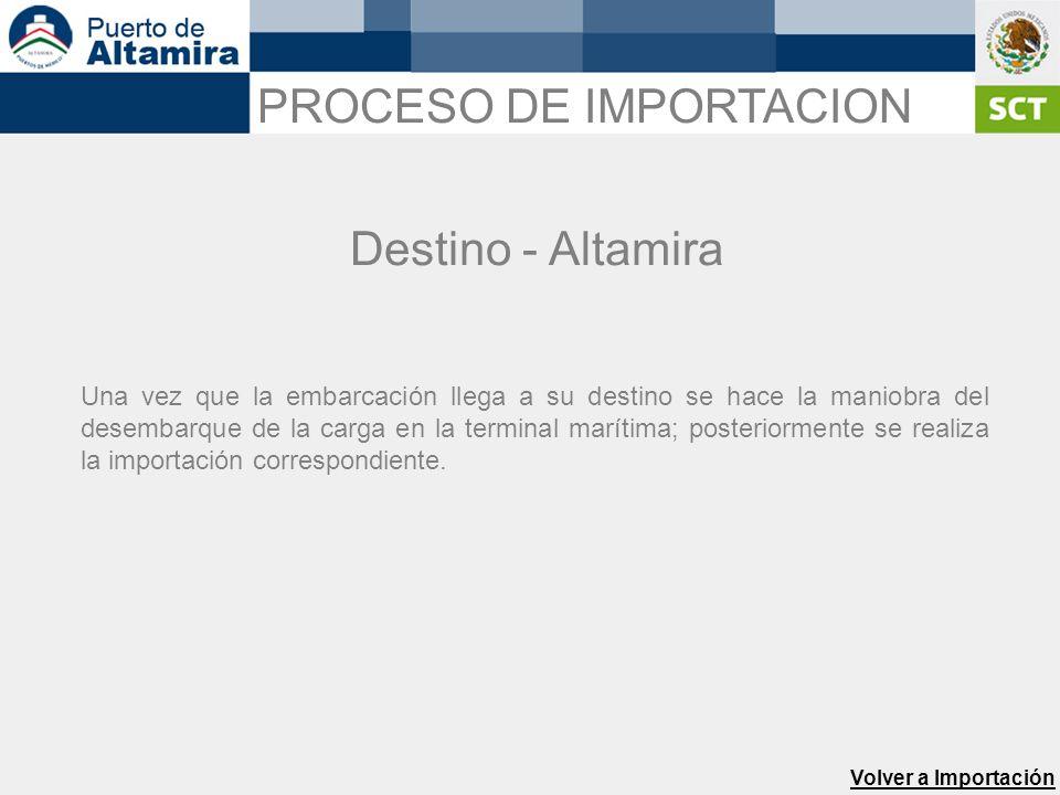 Volver a Principales Orígenes y Destinos Fletes por continente: Altamira -LATINOAMERICA
