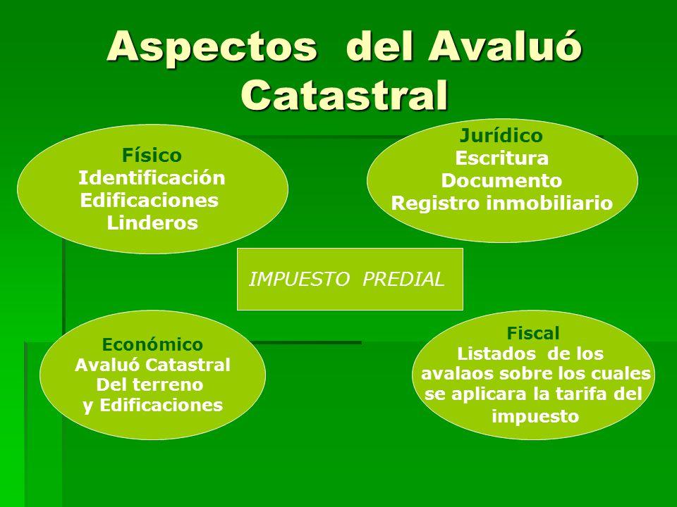 Procedimiento de inventario de un predio Formación Catastral: Información sobre los terrenos y edificaciones en los aspectos físico, jurídico, fiscal y económico de cada predio.