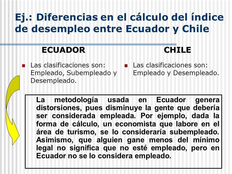 Ej.: Diferencias en el cálculo del índice de desempleo entre Ecuador y Chile Las clasificaciones son: Empleado, Subempleado y Desempleado. Las clasifi