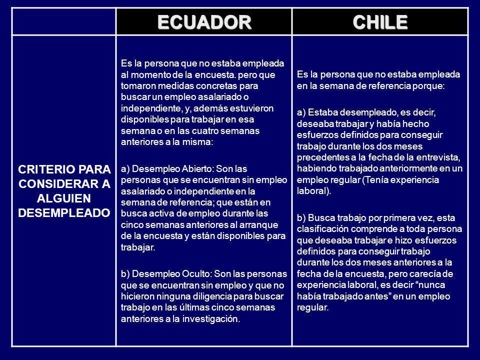 ECUADORCHILE CRITERIO PARA CONSIDERAR A ALGUIEN DESEMPLEADO Es la persona que no estaba empleada al momento de la encuesta. pero que tomaron medidas c