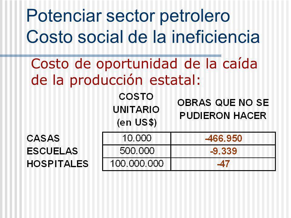 Ej.: Diferencias en el cálculo del índice de desempleo entre Ecuador y Chile Las clasificaciones son: Empleado, Subempleado y Desempleado.