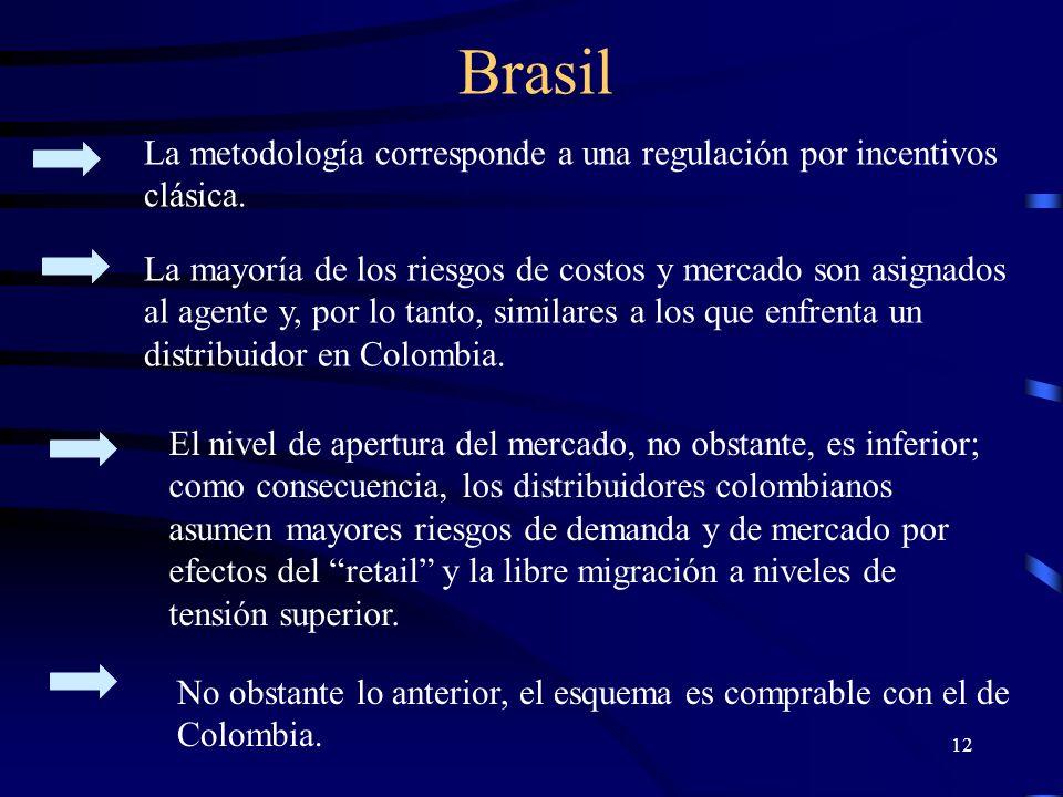 12 Brasil La metodología corresponde a una regulación por incentivos clásica.