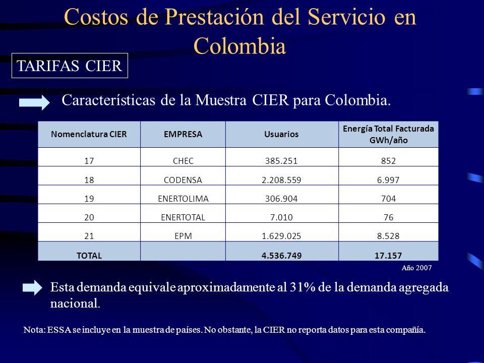 Costos de Prestación del Servicio en Colombia TARIFAS CIER Características de la Muestra CIER para Colombia.