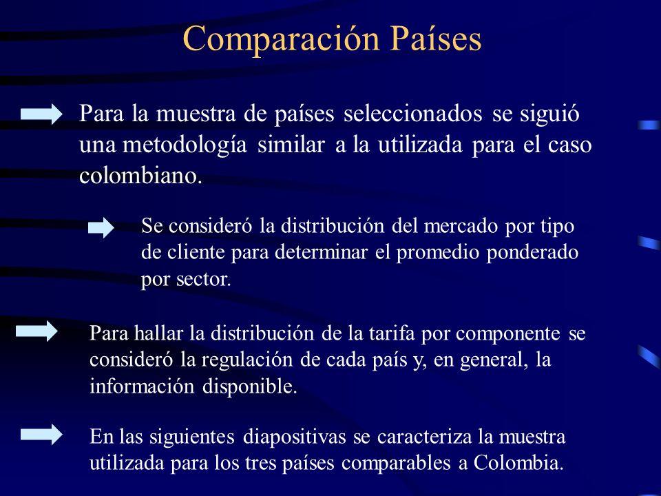 Para la muestra de países seleccionados se siguió una metodología similar a la utilizada para el caso colombiano.