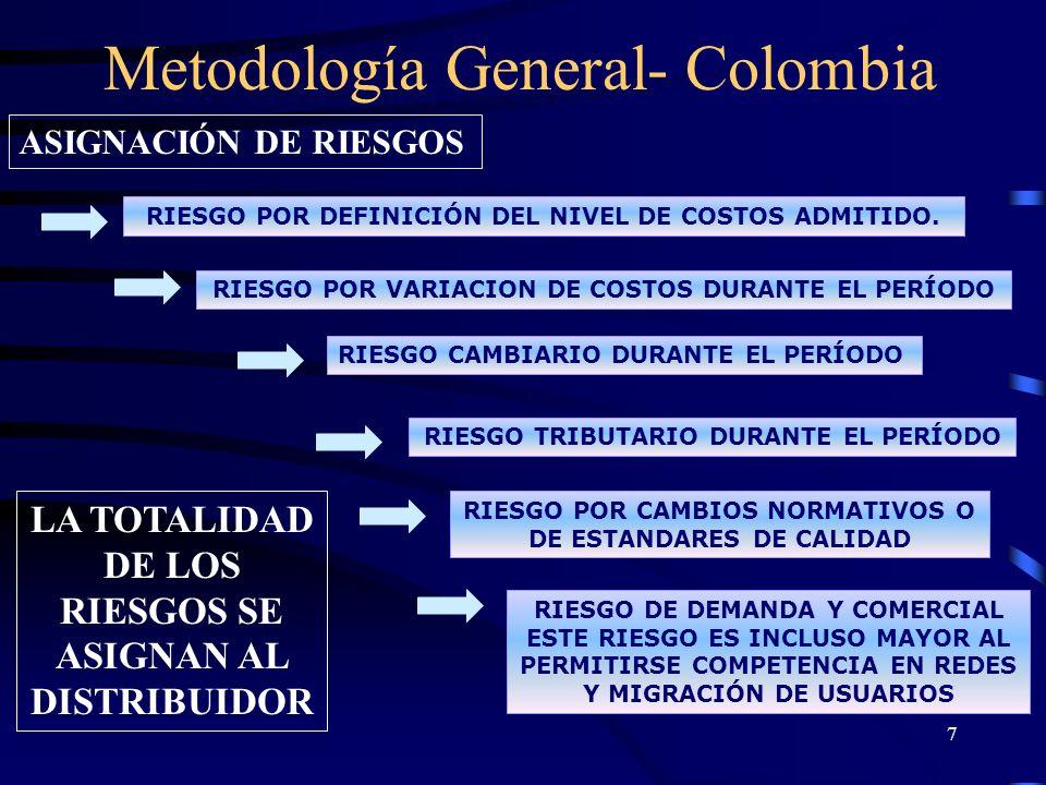 7 ASIGNACIÓN DE RIESGOS RIESGO POR VARIACION DE COSTOS DURANTE EL PERÍODO RIESGO DE DEMANDA Y COMERCIAL ESTE RIESGO ES INCLUSO MAYOR AL PERMITIRSE COMPETENCIA EN REDES Y MIGRACIÓN DE USUARIOS RIESGO CAMBIARIO DURANTE EL PERÍODO RIESGO TRIBUTARIO DURANTE EL PERÍODO RIESGO POR CAMBIOS NORMATIVOS O DE ESTANDARES DE CALIDAD RIESGO POR DEFINICIÓN DEL NIVEL DE COSTOS ADMITIDO.