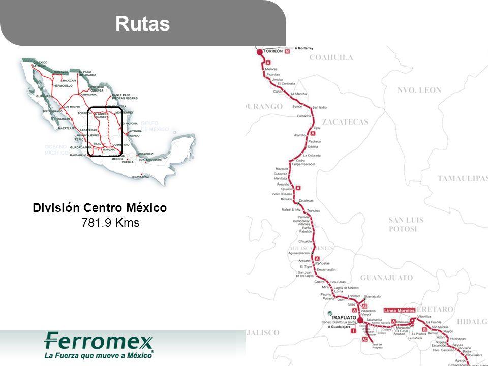 División Centro México 781.9 Kms