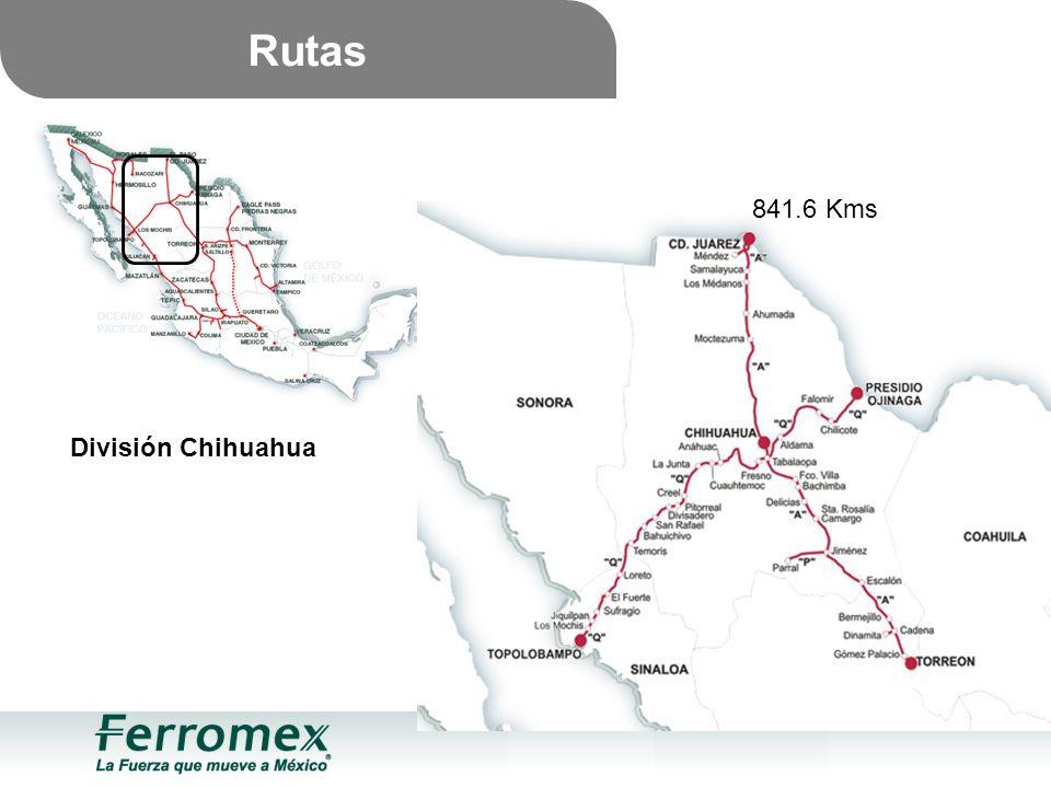 Rutas División Chihuahua 841.6 Kms