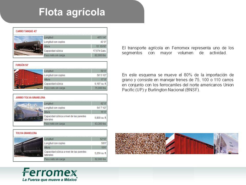 Flota agrícola El transporte agrícola en Ferromex representa uno de los segmentos con mayor volumen de actividad.