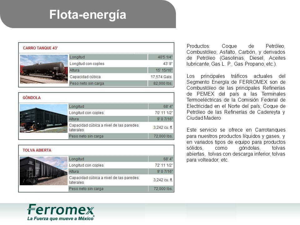 Flota-energía Productos: Coque de Petróleo, Combustóleo, Asfalto, Carbón, y derivados de Petróleo (Gasolinas, Diesel, Aceites lubricante, Gas L.